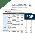 Rubrica y Evaluación de Autorreflexión Tema 1