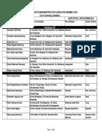 Candidatelistfinal.pdf