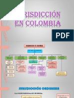 JURISDICCIÓN EN COLOMBIA.pdf