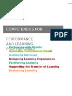 CTDP Self Assessment
