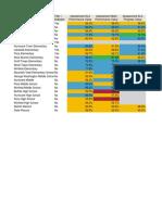 WV Balanced Scorecard Data 2019 Putnam
