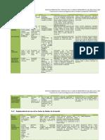 4-POMCA-RIO_ZULIA-346-400.pdf