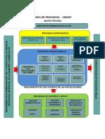 Anexo Mapa Procesos Guido Oki