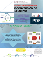 Ciclo de Conversion de Efectivo 2019 Final