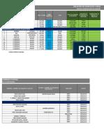 Ecop-sg-eq-001 Status de Vehiculos y Maquinarias 8-08-2019