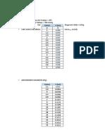Datos experimentales (1)