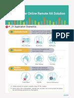 U2000 Poster U2000 ATAE Cluster Online Remote HA Solution Overview 01