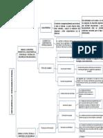 Fase 1_Mapa.docx