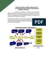 Integracion Contable Libros Principales y Auxiliares-copia
