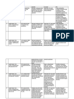 7.1.2 Ep 2 Lembar Evaluasi Hasil Kuesonier Pemberian Informasi Di Pendaftaran