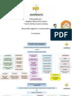 Caracteristicas Bio Psicosociales