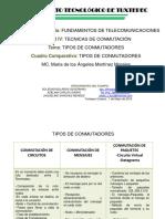 cuadrocomparativo-130501190537-phpapp02
