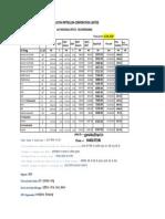 HPCL Price List 01.06.18