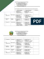 Syarat Kompetensi Dan Analisis