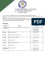 Programma-GRIS 19-20-e-20-21.pdf