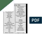 Apollo Centers List