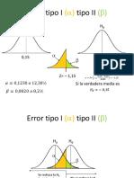 Error Alfa Error Beta