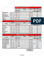 2019 Report Card Data.pdf
