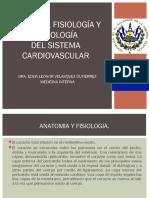 Anatomia y Fisio Log i a Cardiovascular
