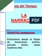 Expo Línea Del Tiempo Narrativa-Erlin Cabanillas
