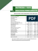 Indices Financieros Nutresa