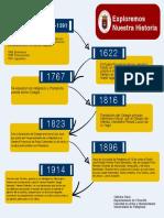 Linea_Tiempo_Exploremos_Nuestra_Historia.pdf