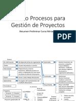 Resume PMP Miriadax