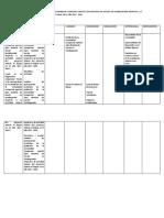 MATRIZ DE PROCEDENCIA- tesis.docx
