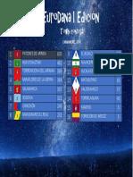 EURODANA I Tabla de resultados.pdf