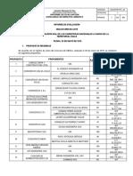 Informe de Evaluacion Cma Do Srn 033 2018.Doc