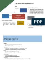 Pestel y 5 fuerzas cementos pacasmayo.pptx