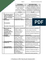 Resumen-de-Tecnicas-de-PNL.pdf