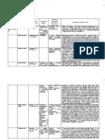 таблица по философии.pdf