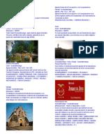 Lugares Turísticos de Quetzaltenango
