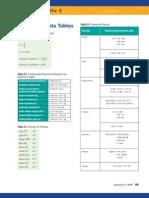 Chemistry dât tables