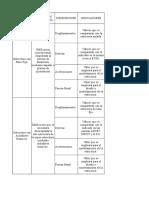 OPERACIONALIZACION DE VARIABLES.xlsx