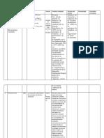 Formato Resumen Tesis- Investigacion I 2019