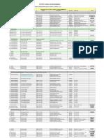 Directorio Despachos Distritos Bmanga y San Gil (Abril 18 de 2014) Municipios