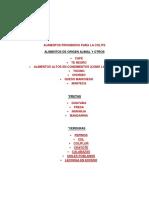 ALIMENTOS PROHIBIDOS PARA LA COLIT1.docx