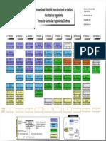 Plan de Estudios 2015-3