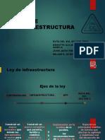 Ley de Infraestructura 10
