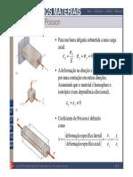2_2_Carregamento Axial.pdf