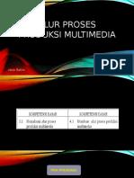 Alur Pembuatan Produksi Multimedia