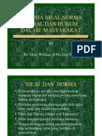 Manusia norma dan hukum