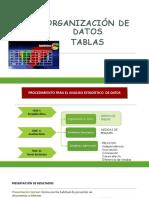 Clase 3. Organizacion Datos Tablas