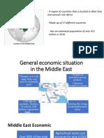 Middle East Economics Environment