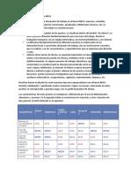 Especialización en el banco BBVA.docx
