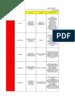 AP2_FormatoEvidencia_MATRIZ_DE_RIESGO