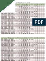 JAM2019-Cutoff.pdf