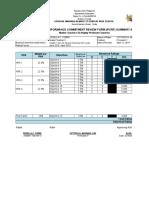 Ipcrf Form Mt Math